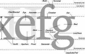 font structure