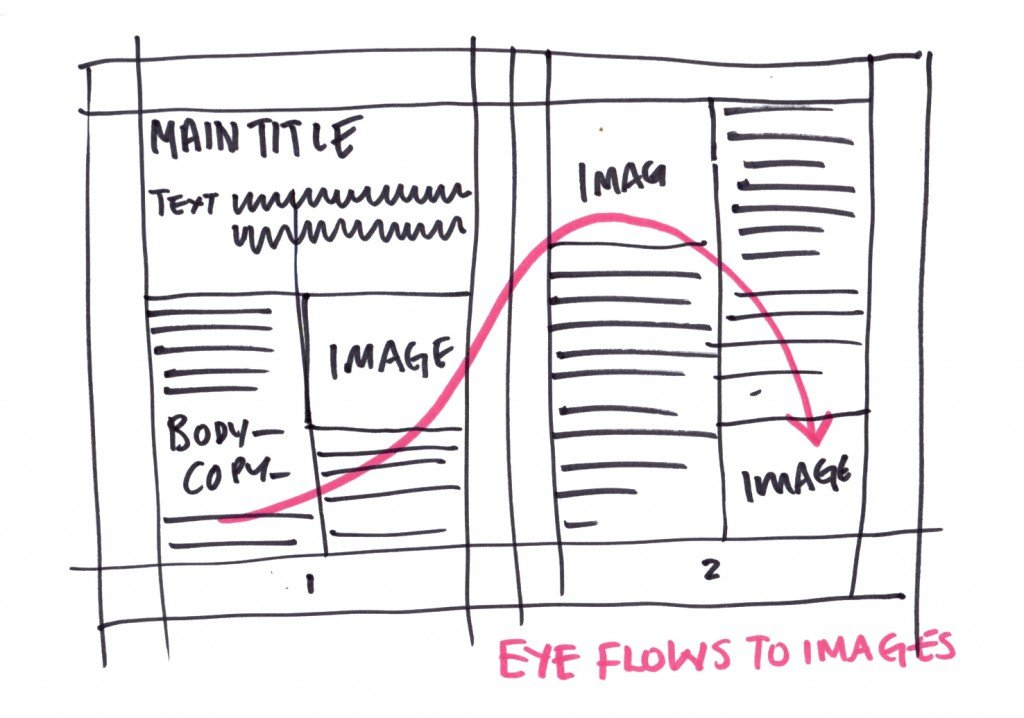 design that flows across two pages